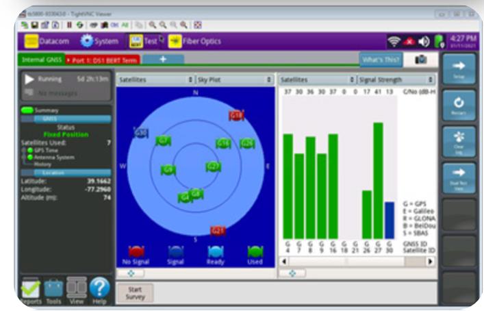 Mediciones de MTIE y de disponibilidad de GNSS